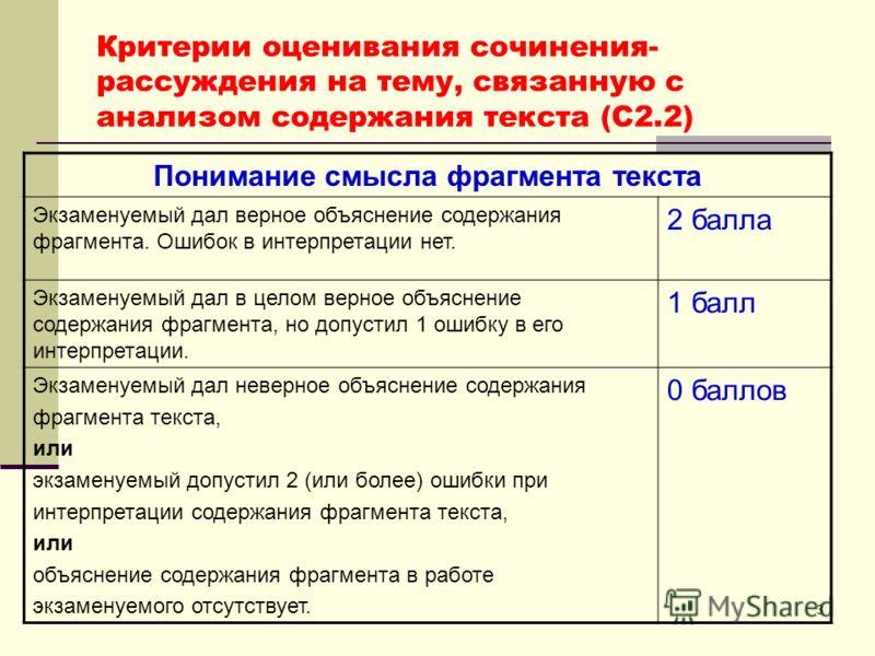 3 Критерии оценивания сочинения- рассуждения на тему, связанную с анализом содержания текста (С2.2) Понимание смысла фрагмента текста Экзаменуемый дал верное объяснение содержания фрагмента. Ошибок в интерпретации нет. 2 балла Экзаменуемый дал в цело
