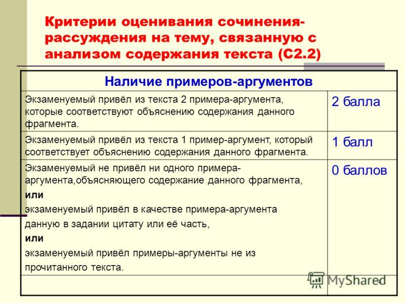 4 Критерии оценивания сочинения- рассуждения на тему, связанную с анализом содержания текста (С2.2) Наличие примеров-аргументов Экзаменуемый привёл из текста 2 примера-аргумента, которые соответствуют объяснению содержания данного фрагмента. 2 балла