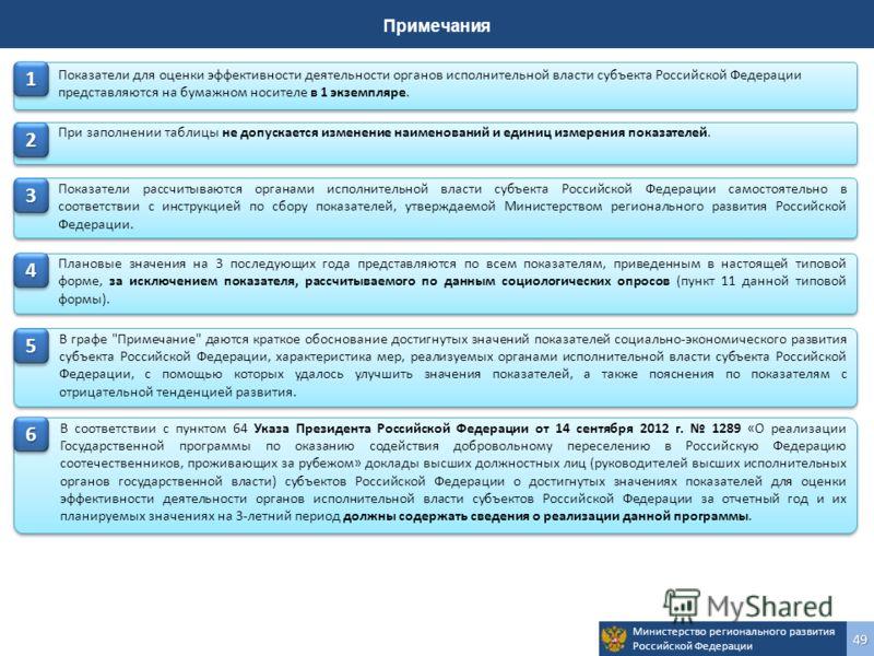 Министерство регионального развития Российской Федерации49 Примечания Показатели для оценки эффективности деятельности органов исполнительной власти субъекта Российской Федерации представляются на бумажном носителе в 1 экземпляре. 11 При заполнении т