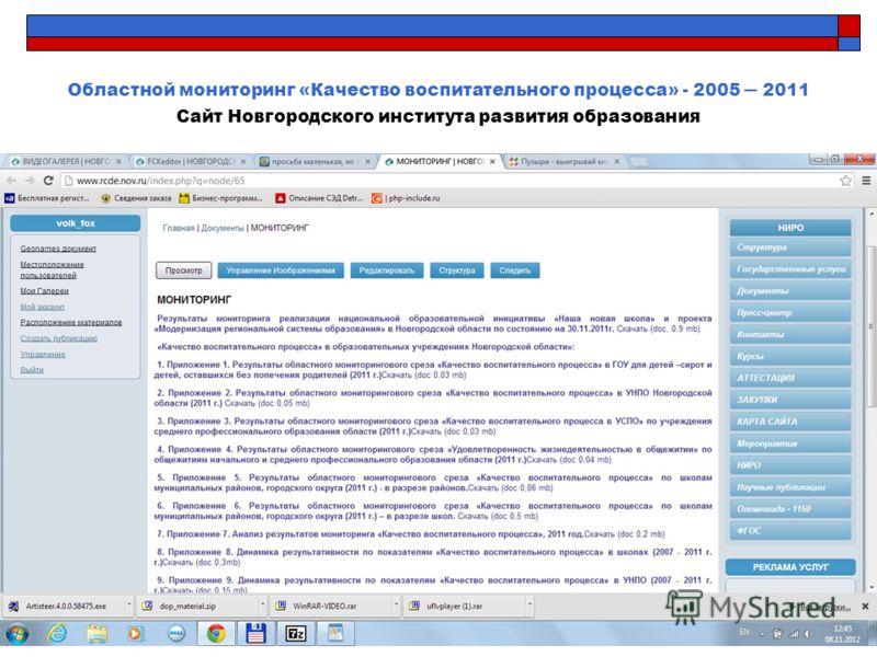Областной мониторинг «Качество воспитательного процесса» - 2005 – 2011 Сайт Новгородского института развития образования