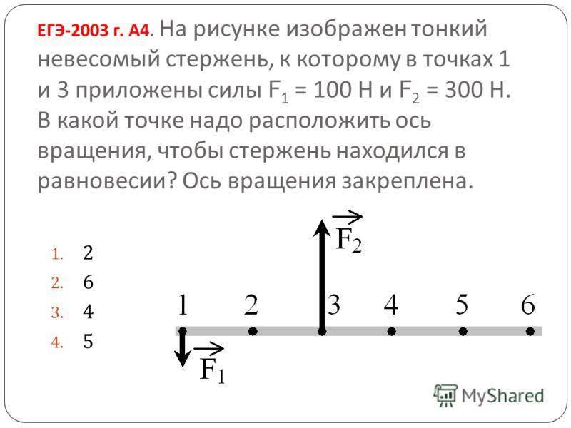 ЕГЭ -2003 г. А 4. На рисунке изображен тонкий невесомый стержень, к которому в точках 1 и 3 приложены силы F 1 = 100 Н и F 2 = 300 Н. В какой точке надо расположить ось вращения, чтобы стержень находился в равновесии ? Ось вращения закреплена. 1. 2 2