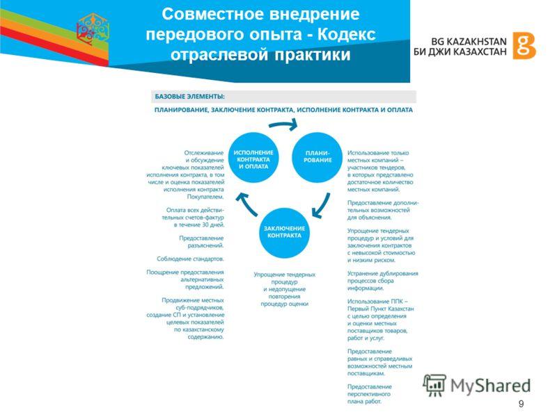 Совместное внедрение передового опыта - Кодекс отраслевой практики 9