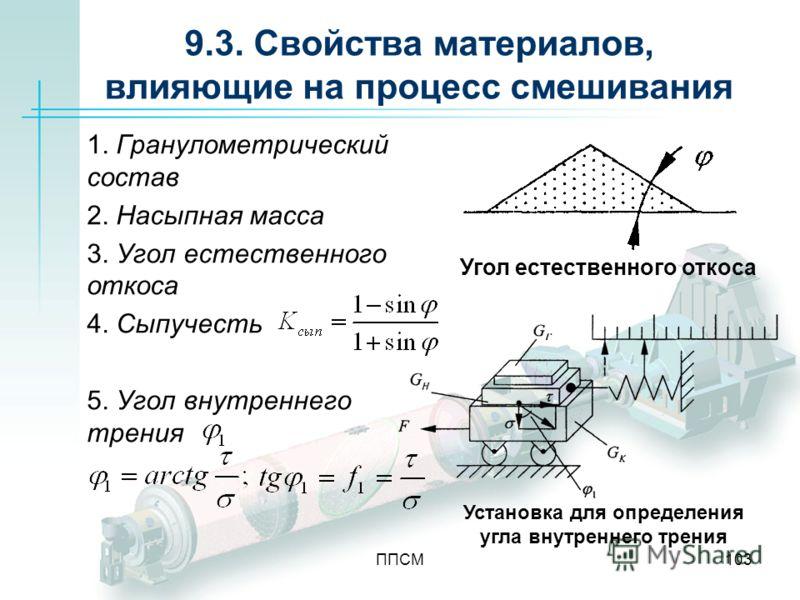 ППСМ103 9.3. Свойства материалов, влияющие на процесс смешивания 1. Гранулометрический состав 2. Насыпная масса 3. Угол естественного откоса 4. Сыпучесть 5. Угол внутреннего трения Угол естественного откоса Установка для определения угла внутреннего