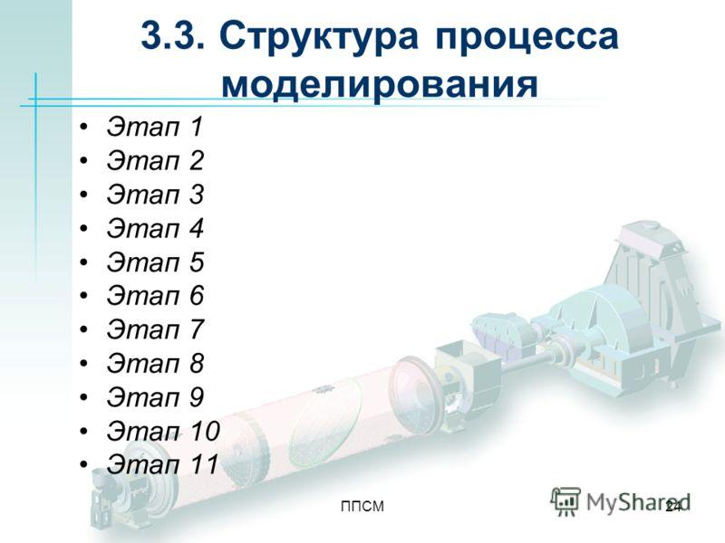ППСМ24 3.3. Структура процесса моделирования Этап 1 Этап 2 Этап 3 Этап 4 Этап 5 Этап 6 Этап 7 Этап 8 Этап 9 Этап 10 Этап 11