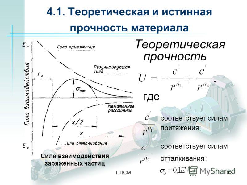 ППСМ32 4.1. Теоретическая и истинная прочность материала Теоретическая прочность где соответствует силам притяжения; соответствует силам отталкивания ; Сила взаимодействия заряженных частиц