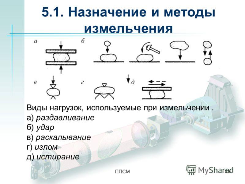 ППСМ36 5.1. Назначение и методы измельчения Виды нагрузок, используемые при измельчении. а) раздавливание б) удар в) раскалывание г) излом д) истирание