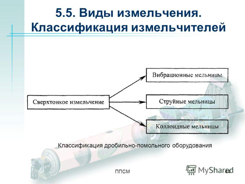 ППСМ44 5.5. Виды измельчения. Классификация измельчителей Классификация дробильно-помольного оборудования