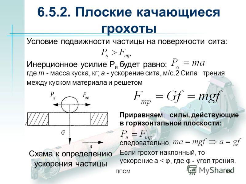 ППСМ58 6.5.2. Плоские качающиеся грохоты Приравняем силы, действующие в горизонтальной плоскости: следовательно, Если грохот наклонный, то ускорение а < φ, где φ - угол трения. Схема к определению ускорения частицы Условие подвижности частицы на пове