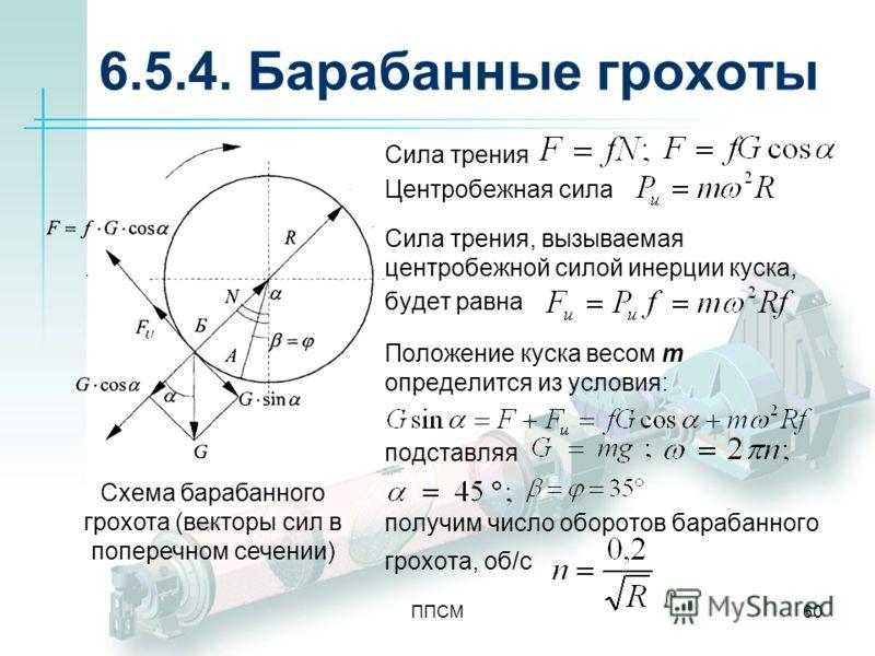 ППСМ60 6.5.4. Барабанные грохоты Сила трения Центробежная сила Сила трения, вызываемая центробежной силой инерции куска, будет равна Положение куска весом m определится из условия: подставляя получим число оборотов барабанного грохота, об/с Схема бар