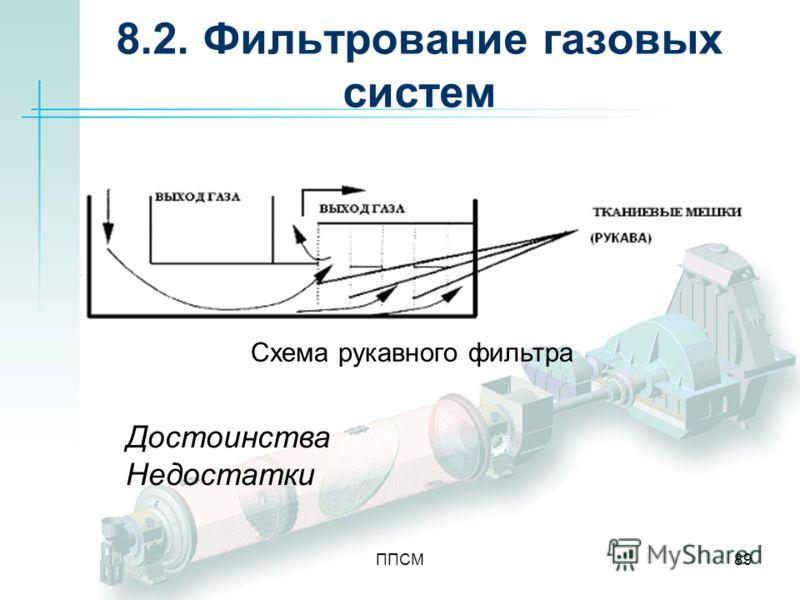 ППСМ89 8.2. Фильтрование газовых систем Схема рукавного фильтра Достоинства Недостатки