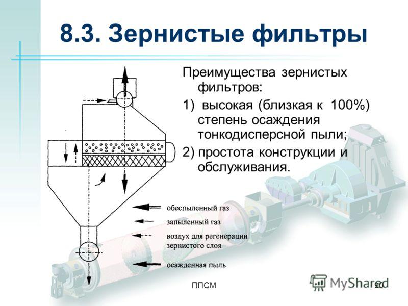 ППСМ90 8.3. Зернистые фильтры Преимущества зернистых фильтров: 1) высокая (близкая к 100%) степень осаждения тонкодисперсной пыли; 2) простота конструкции и обслуживания.