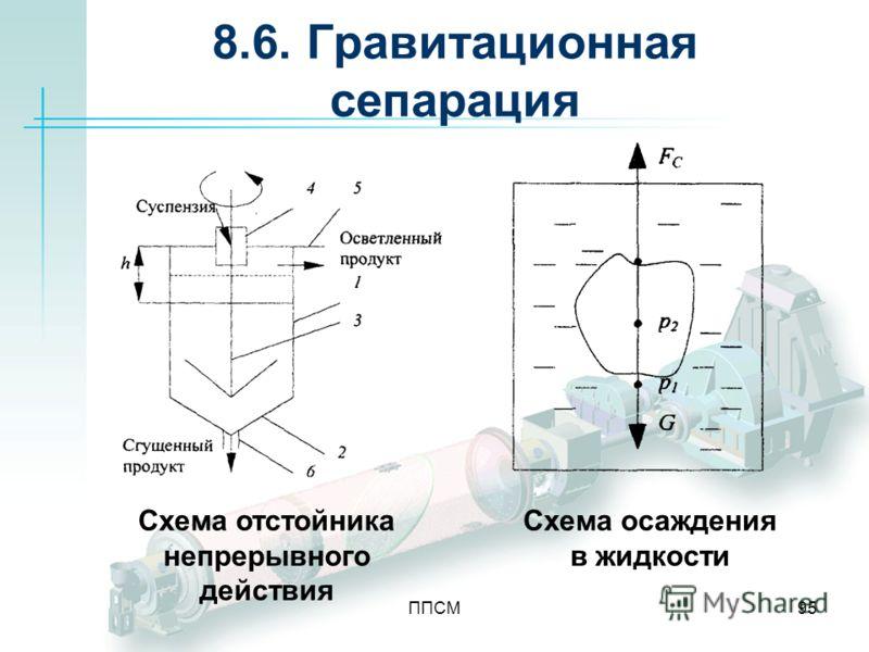 ППСМ95 8.6. Гравитационная сепарация Схема отстойника непрерывного действия Схема осаждения в жидкости