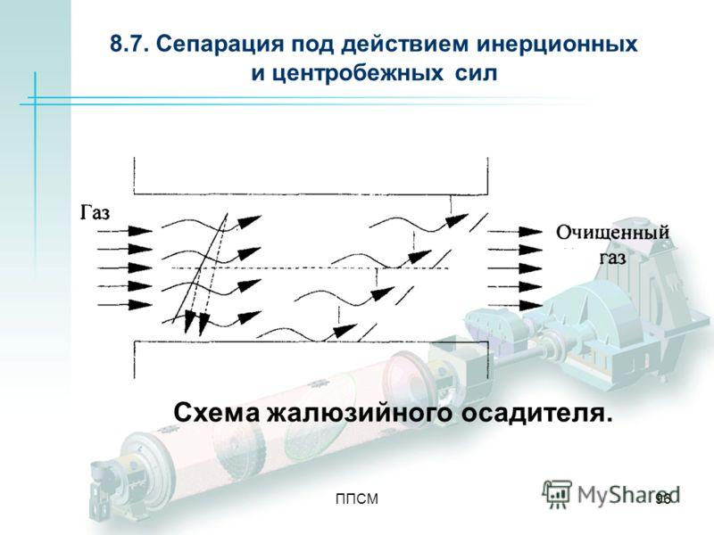 ППСМ96 8.7. Сепарация под действием инерционных и центробежных сил Схема жалюзийного осадителя.