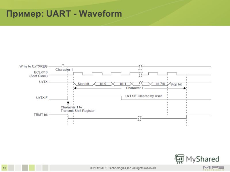 13 © 2012 MIPS Technologies, Inc. All rights reserved. Пример: UART - Waveform