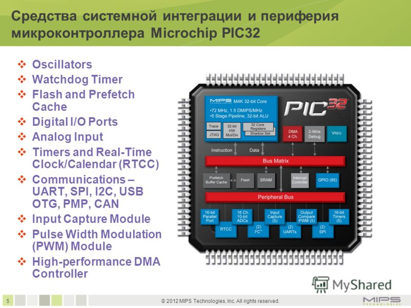 5 © 2012 MIPS Technologies, Inc. All rights reserved. Средства системной интеграции и периферия микроконтроллера Microchip PIC32 Oscillators Watchdog Timer Flash and Prefetch Cache Digital I/O Ports Analog Input Timers and Real-Time Clock/Calendar (R