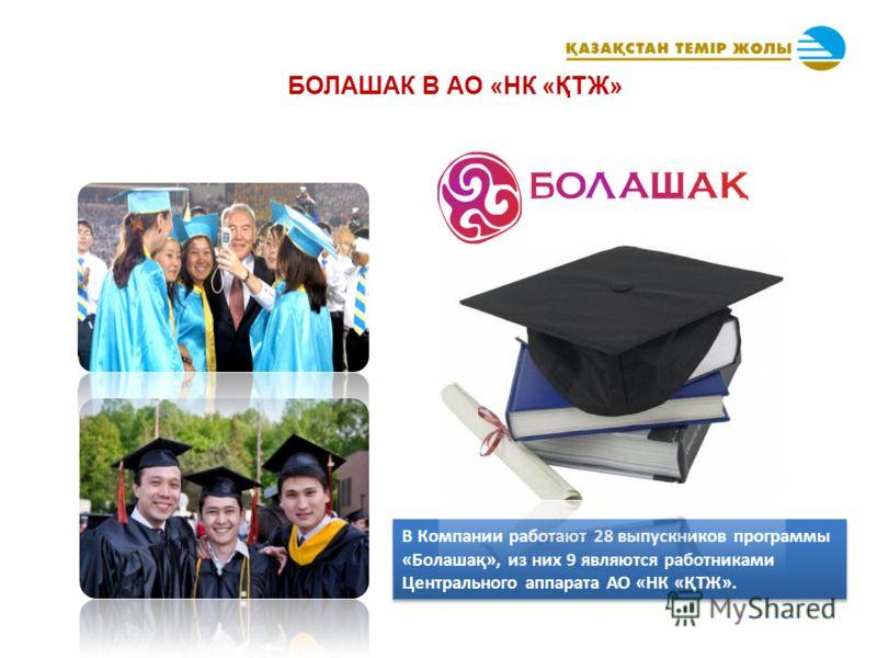 БОЛАШАК В АО «НК «ҚТЖ» В Компании работают 28 выпускников программы «Болашақ», из них 9 являются работниками Центрального аппарата АО «НК «ҚТЖ».