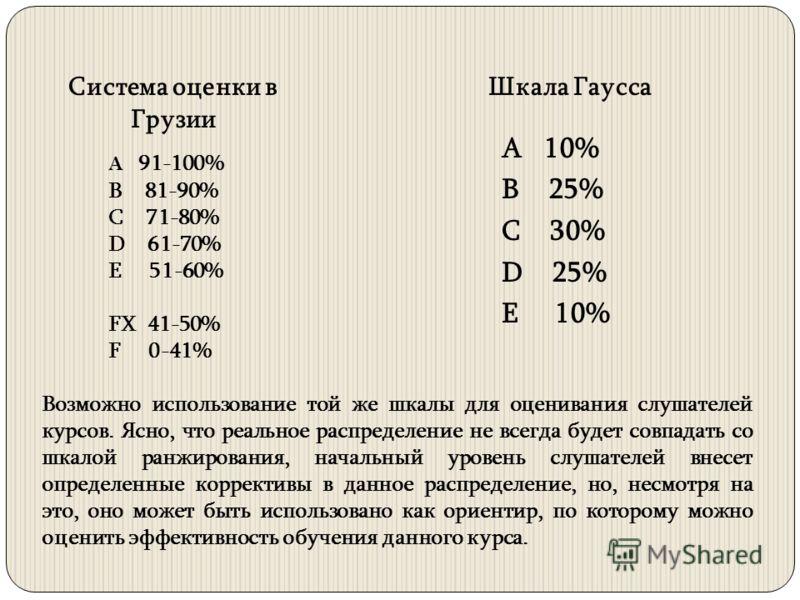 A 10% B 25% C 30% D 25% E 10% Система оценки в Грузии A 91-100% B 81-90% C 71-80% D 61-70% E 51-60% FX 41-50% F 0-41% Шкала Гаусса Возможно использование той же шкалы для оценивания слушателей курсов. Ясно, что реальное распределение не всегда будет