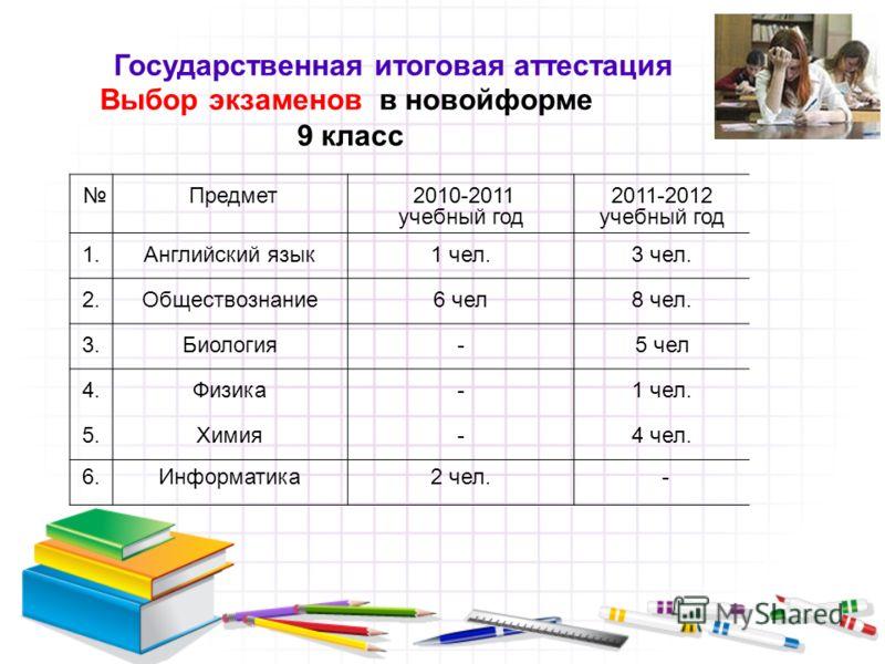 Государственная итоговая аттестация Выбор экзаменов в новойформе 9 класс Предмет 2010-2011 учебный год 2011-2012 учебный год 1.Английский язык1 чел.3 чел. 2.Обществознание6 чел8 чел. 3.Биология-5 чел 4.Физика-1 чел. 5.Химия-4 чел. 6.Информатика2 чел.
