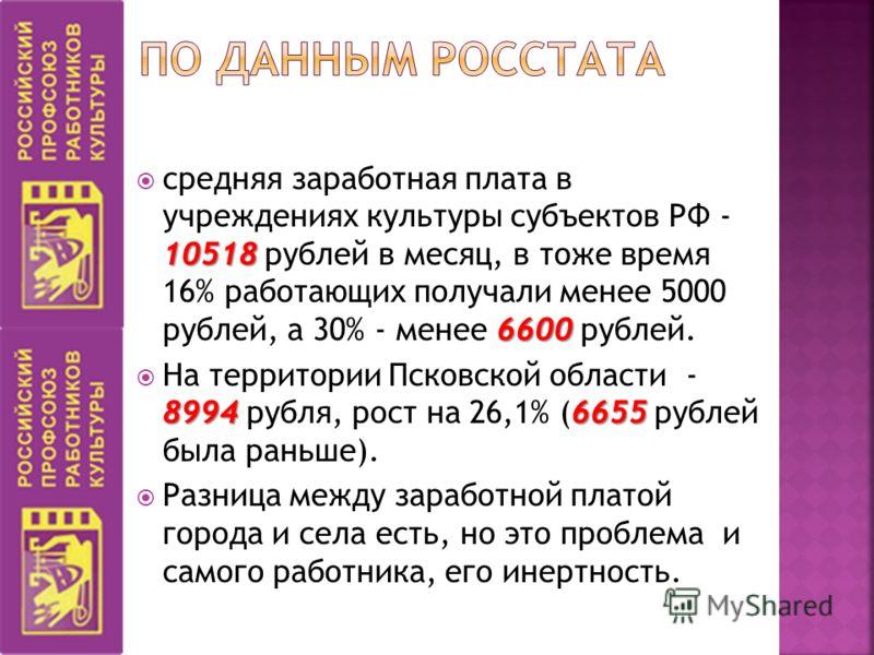 10518 6600 средняя заработная плата в учреждениях культуры субъектов РФ - 10518 рублей в месяц, в тоже время 16% работающих получали менее 5000 рублей, а 30% - менее 6600 рублей. 89946655 На территории Псковской области - 8994 рубля, рост на 26,1% (6