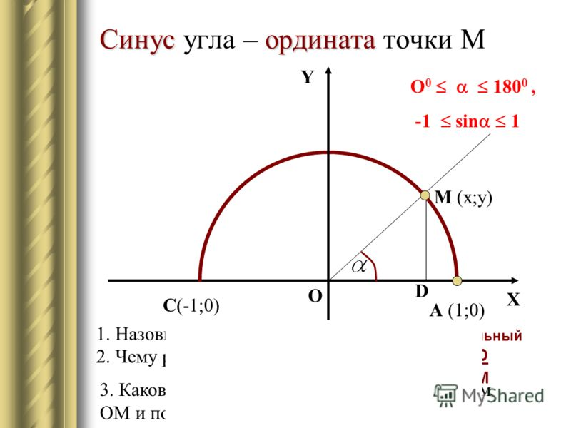 Синусордината Синус угла – ордината точки М 1. Назовите вид треугольника ODM 2. Чему равен синус угла ? Прямоугольный sin = MD OM 3. Каковы пределы угла, образованного лучом ОМ и положительной полуосью Ох? О 0 180 0, -1 sin 1 А (1;0) М (х;у) О X Y D