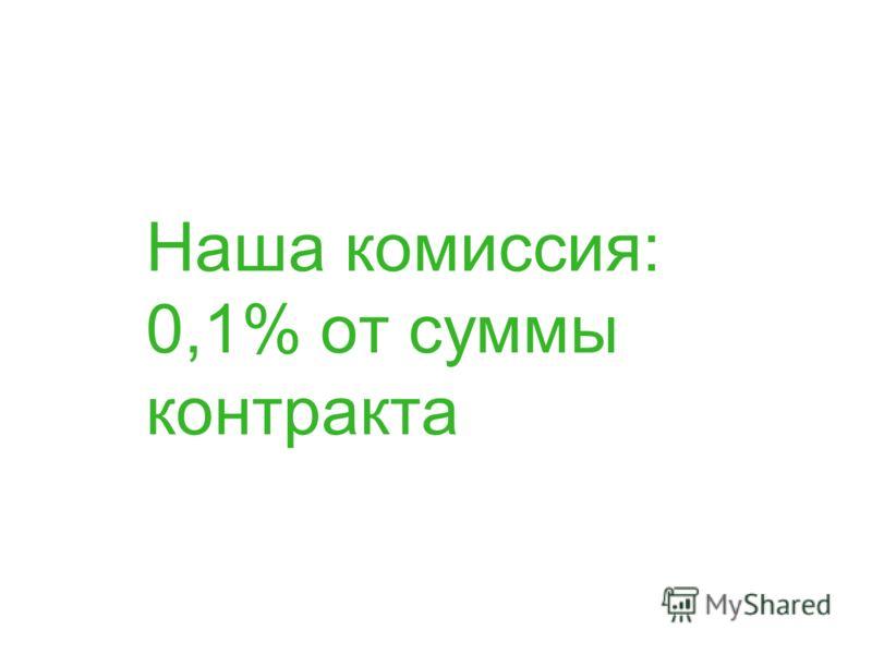 Наша комиссия: 0,1% от суммы контракта