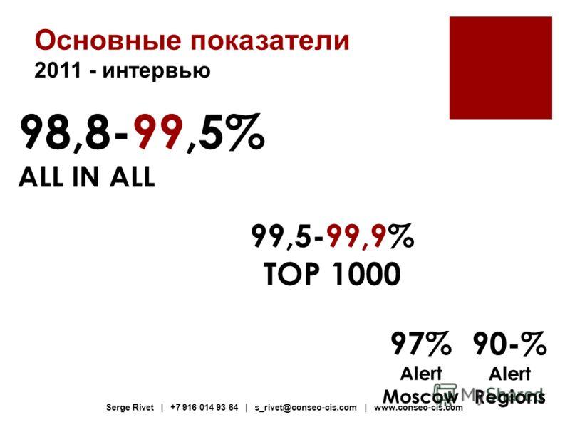 Основные показатели 2011 - интервью 98,8-99,5% ALL IN ALL 99,5-99,9% TOP 1000 97% Alert Moscow 90-% Alert Regions Serge Rivet | +7 916 014 93 64 | s_rivet@conseo-cis.com | www.conseo-cis.com
