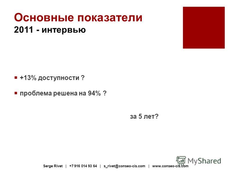 Основные показатели 2011 - интервью +13% доступности ? проблема решена на 94% ? за 5 лет? Serge Rivet | +7 916 014 93 64 | s_rivet@conseo-cis.com | www.conseo-cis.com