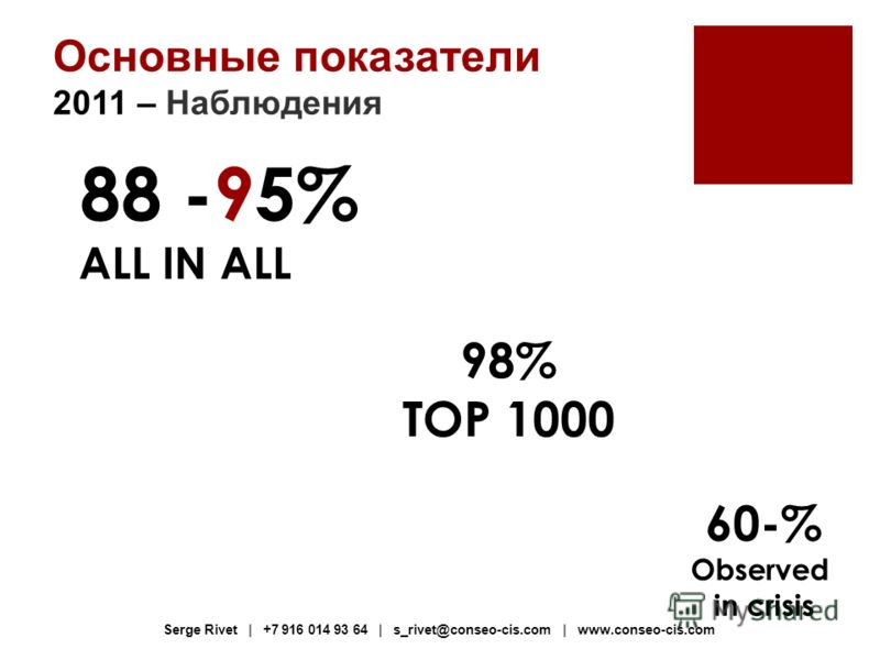 Основные показатели 2011 – Наблюдения 88 -95% ALL IN ALL 98% TOP 1000 60-% Observed in crisis Serge Rivet | +7 916 014 93 64 | s_rivet@conseo-cis.com | www.conseo-cis.com