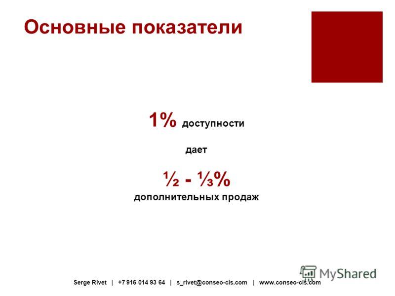 Основные показатели 1% доступности дает ½ - % дополнительных продаж Serge Rivet | +7 916 014 93 64 | s_rivet@conseo-cis.com | www.conseo-cis.com
