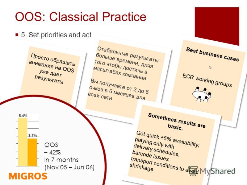 5. Set priorities and act Просто обращать внимание на OOS уже дает результаты Стабильные результаты больше времени, для того чтобы достичь в масштабах компании Вы получаете от 2 до 6 очков в 6 месяцев для всей сети Стабильные результаты больше времен