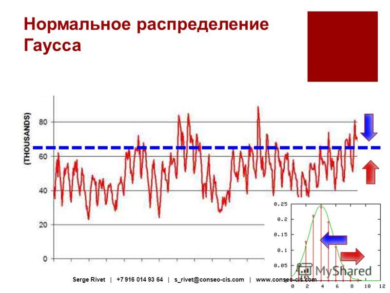 Нормальное распределение Гаусса Serge Rivet | +7 916 014 93 64 | s_rivet@conseo-cis.com | www.conseo-cis.com