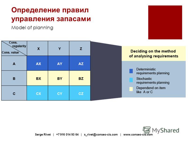 Model of planning Определение правил управления запасами Serge Rivet | +7 916 014 93 64 | s_rivet@conseo-cis.com | www.conseo-cis.com