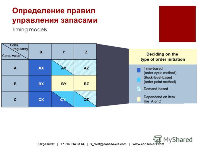 Timing models Определение правил управления запасами Serge Rivet | +7 916 014 93 64 | s_rivet@conseo-cis.com | www.conseo-cis.com