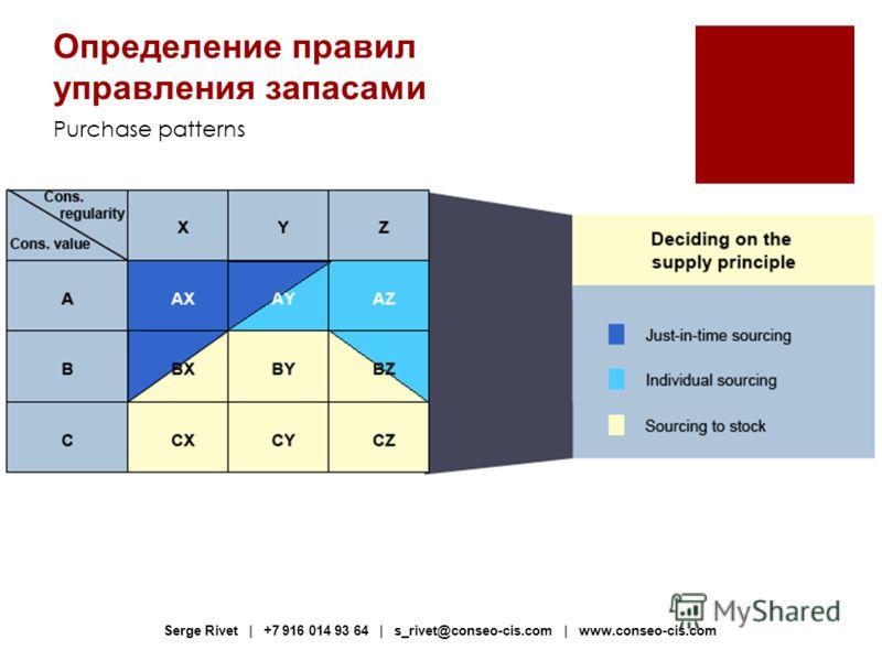 Purchase patterns Определение правил управления запасами Serge Rivet | +7 916 014 93 64 | s_rivet@conseo-cis.com | www.conseo-cis.com