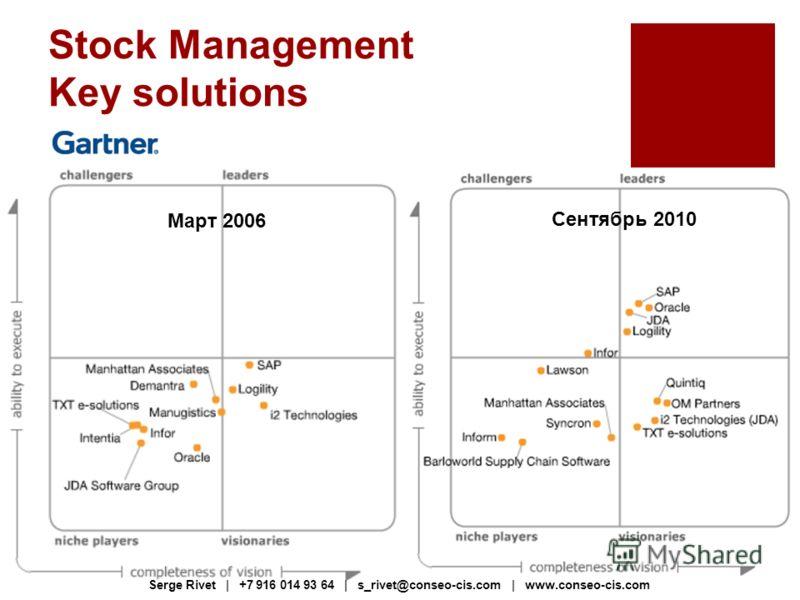 Stock Management Key solutions Март 2006 Сентябрь 2010 Serge Rivet | +7 916 014 93 64 | s_rivet@conseo-cis.com | www.conseo-cis.com