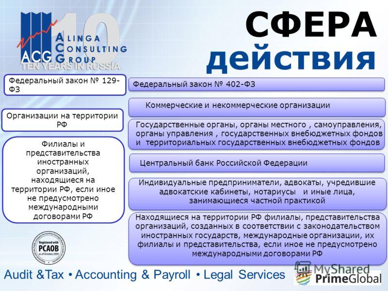 СФЕРА действия Audit &Tax Accounting & Payroll Legal Services Коммерческие и некоммерческие организации Государственные органы, органы местного, самоуправления, органы управления, государственных внебюджетных фондов и территориальных государственных
