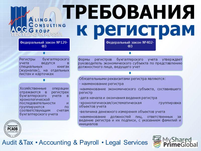 ТРЕБОВАНИЯ к регистрам Audit &Tax Accounting & Payroll Legal Services Федеральный закон 129- ФЗ Регистры бухгалтерского учета ведутся в специальных книгах (журналах), на отдельных листах и карточках Хозяйственные операции отражаются в регистрах бухга