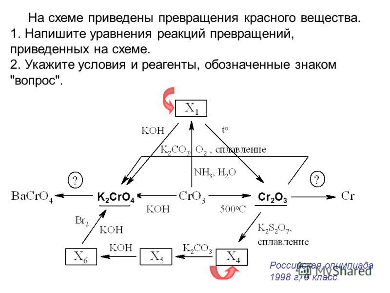 На схеме приведены превращения красного вещества. 1. Напишите уравнения реакций превращений, приведенных на схеме. 2. Укажите условия и реагенты, обозначенные знаком вопрос. Российская олимпиада 1998 г, 9 класс K 2 CrO 4 Cr 2 O 3