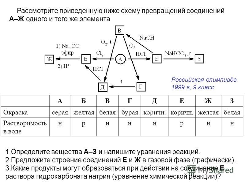 Рассмотрите приведенную ниже схему превращений соединений А–Ж одного и того же элемента АБВГДЕЖЗ Окраскасераяжелтаябелаябураякоричн. желтаябелая Растворимость в воде нрнннрнн 1.Определите вещества А–З и напишите уравнения реакций. 2.Предложите строен