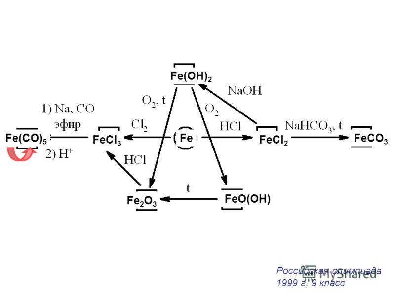 Fe FeCl 2 FeCl 3 FeCO 3 Fe(CO) 5 Fe(OH) 2 FeO(OH) Fe 2 O 3 Российская олимпиада 1999 г, 9 класс