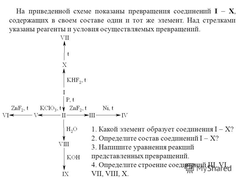На приведенной схеме показаны превращения соединений I Х, содержащих в своем составе один и тот же элемент. Над стрелками указаны реагенты и условия осуществляемых превращений. 1. Какой элемент образует соединения I Х? 2. Определите состав соединений