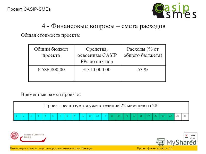 Проект CASIP-SMEs Реализация проекта: торгово-промышленная палата ВенецииПроект финансируется ЕС Общая стоимость проекта: Временные рамки проекта: Проект реализуется уже в течение 22 месяцев из 28. 123456789101112131415161718192021222324 4 - Финансов
