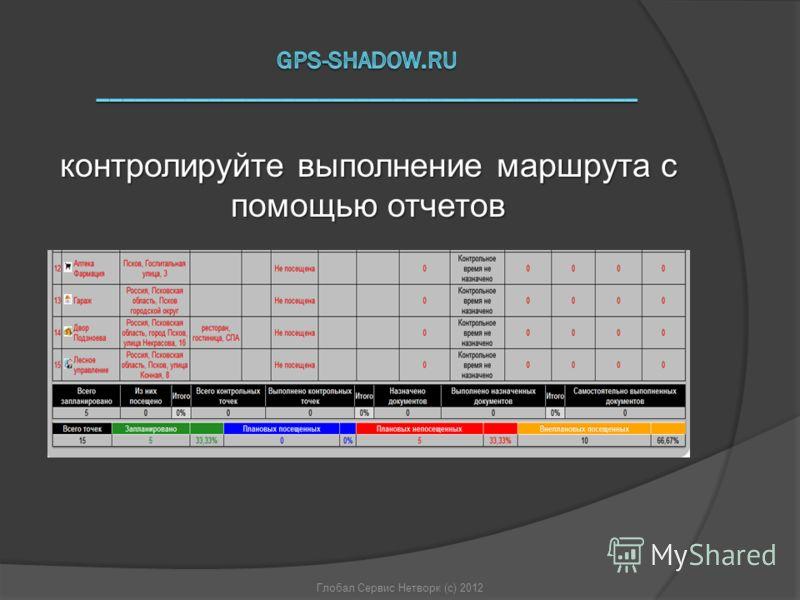 контролируйте выполнение маршрута с помощью отчетов