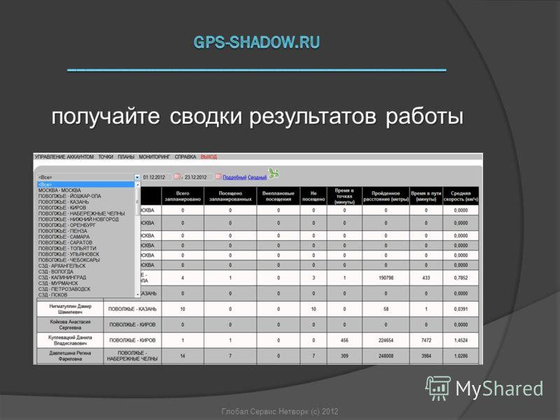 Глобал Сервис Нетворк (с) 2012 получайте сводки результатов работы