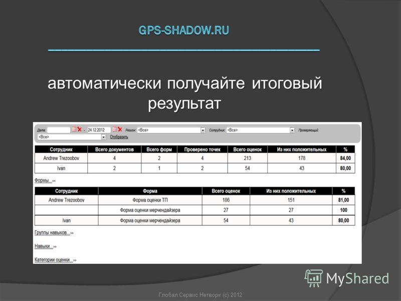 Глобал Сервис Нетворк (с) 2012 автоматически получайте итоговый результат