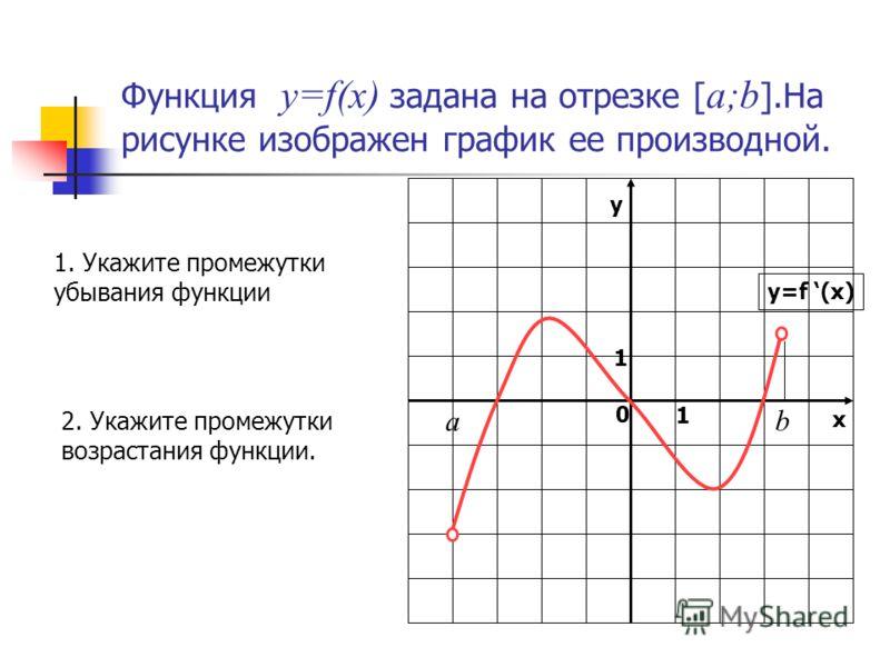 Функция y=f(x) задана на отрезке [ a;b ].На рисунке изображен график ее производной. 1. Укажите промежутки убывания функции 2. Укажите промежутки возрастания функции. у х 0 1 1 y=f (x) b а