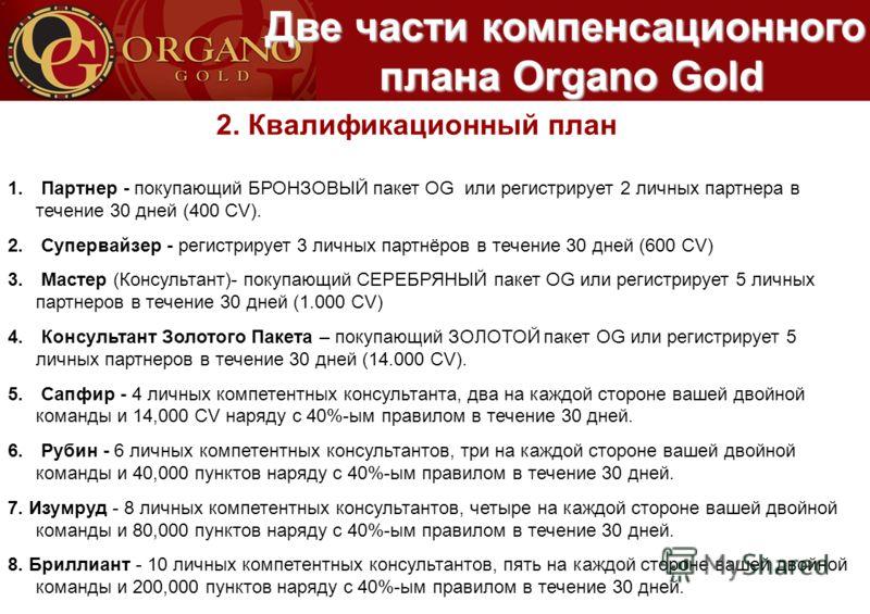 Две части компенсационного плана Organo Gold плана Organo Gold 2. Квалификационный план 1. Партнер - покупающий БРОНЗОВЫЙ пакет OG или регистрирует 2 личных партнера в течение 30 дней (400 CV). 2. Супервайзер - регистрирует 3 личных партнёров в течен