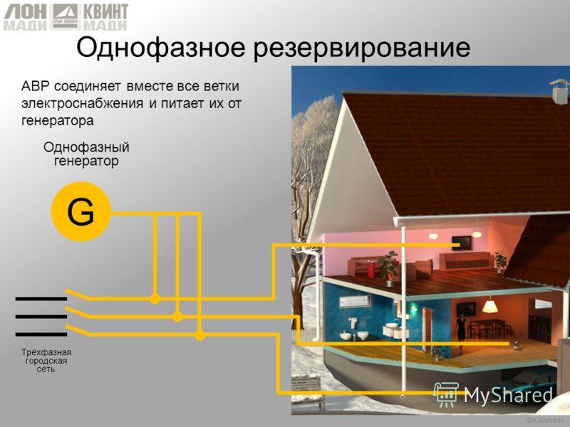 ©A.Alexeev Однофазное резервирование G Однофазный генератор Трёхфазная городская сеть АВР соединяет вместе все ветки электроснабжения и питает их от генератора