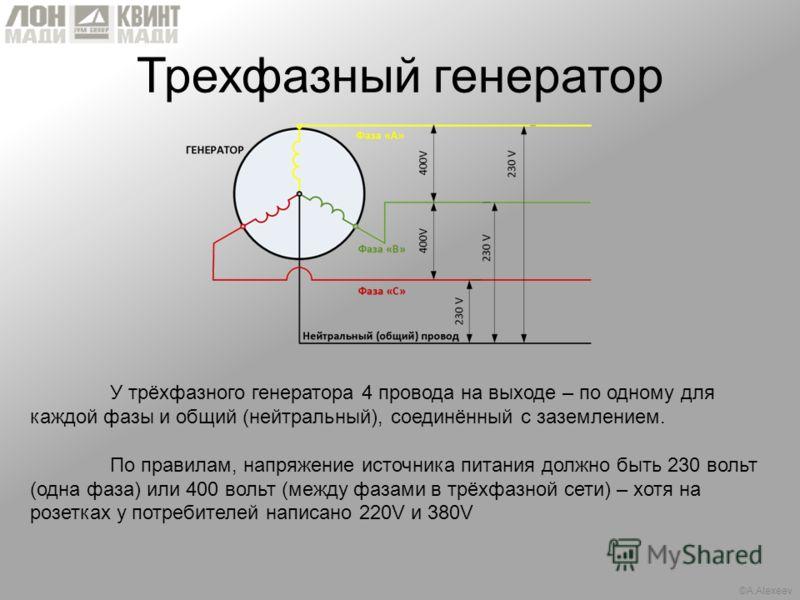 ©A.Alexeev Трехфазный генератор У трёхфазного генератора 4 провода на выходе – по одному для каждой фазы и общий (нейтральный), соединённый с заземлением. По правилам, напряжение источника питания должно быть 230 вольт (одна фаза) или 400 вольт (межд