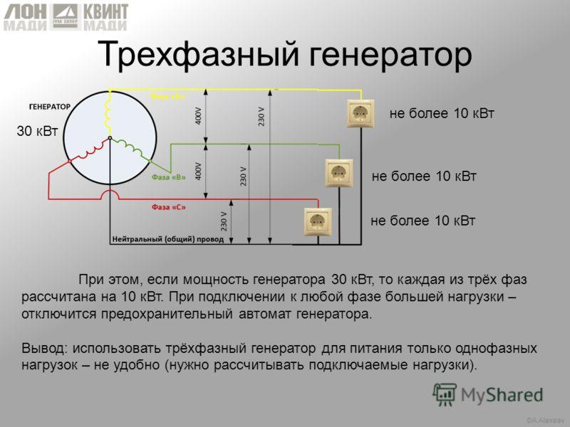 ©A.Alexeev Трехфазный генератор При этом, если мощность генератора 30 кВт, то каждая из трёх фаз рассчитана на 10 кВт. При подключении к любой фазе большей нагрузки – отключится предохранительный автомат генератора. Вывод: использовать трёхфазный ген